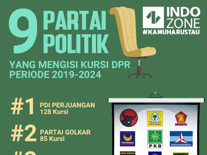 9 Partai Politik yang Mengisi Kursi DPR
