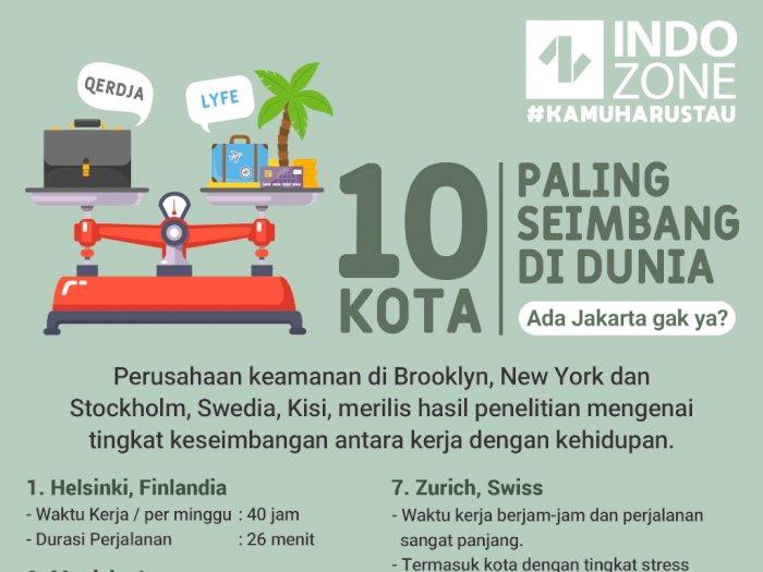 10 Kota Paling Seimbang di Dunia antara Kerja dan Kehidupan