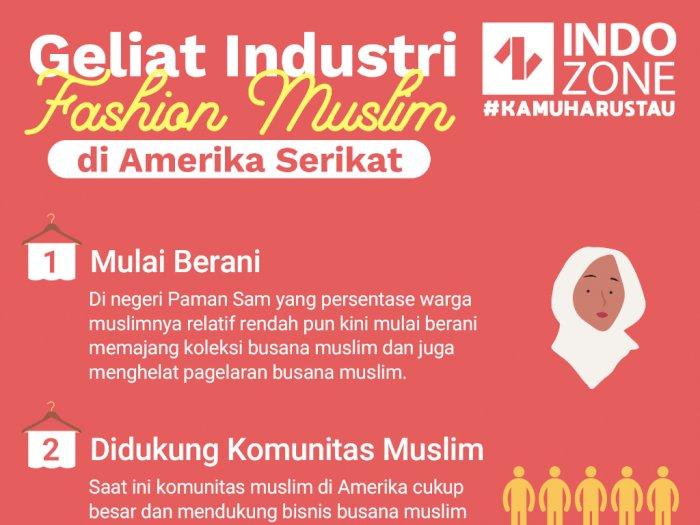 Geliat Industri Fashion Muslim di Amerika Serikat