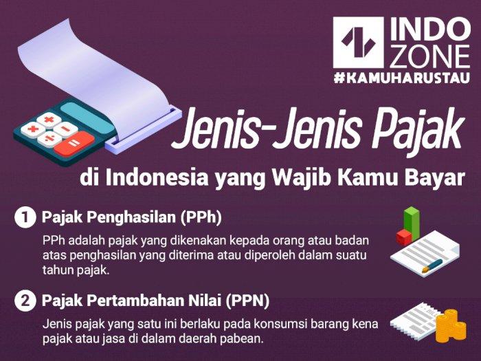 Jenis-Jenis pajak di Indonesia yang Wajib kamu Bayar