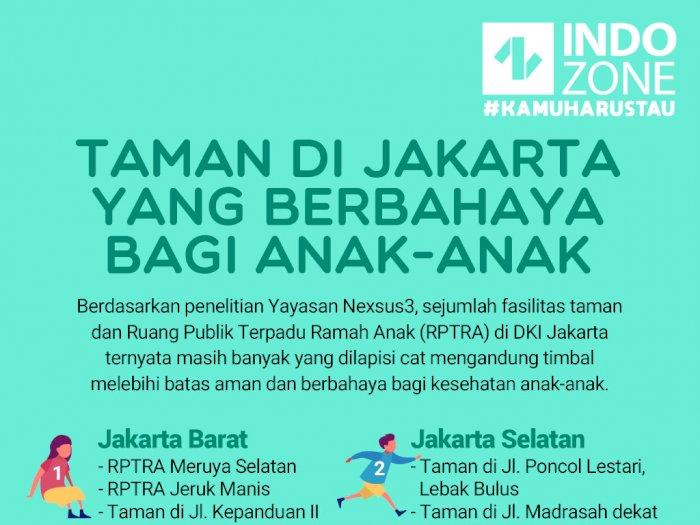 Taman di Jakarta yang Berbahaya Bagi Anak-Anak