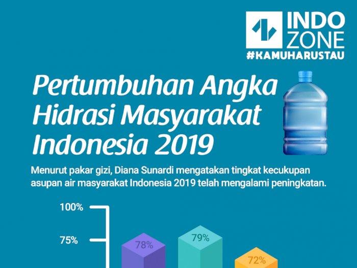Pertumbuhan Angka Hidrasi Masyarakat Indonesia 2019