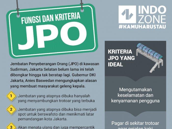 Fungsi dan Kriteria JPO