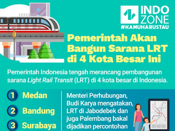 Pemerintah Akan Bangun Sarana LRT di 4 Kota Besar Ini