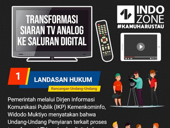 Transformasi Siaran TV Analog ke Saluran Digital