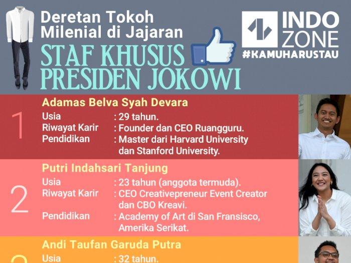 Deretan Tokoh Milenial di Jajaran Staf Khusus Presiden Jokowi