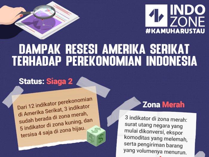 Dampak Resesi Amerika Serikat Terhadap Perekonomian Indonesia