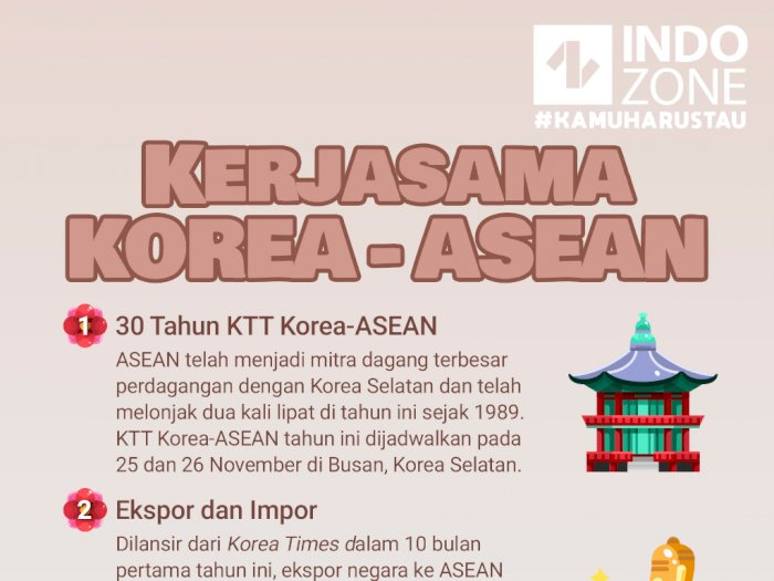 Kerjasama Korea-ASEAN