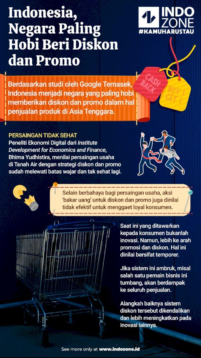 Indonesia, Negara Paling Hobi Beri Diskon dan Promo
