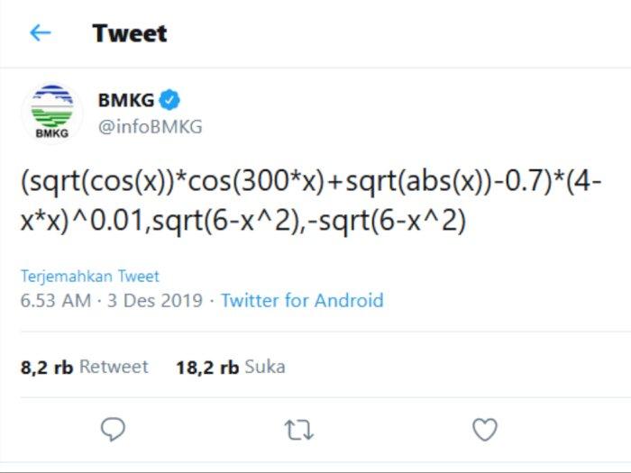 Rumus Matematika Tersulit Ala Bmkg Bisa Jawab Indozone Id