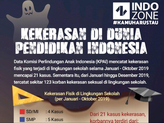 Kekerasan di Dunia Pendidikan Indonesia