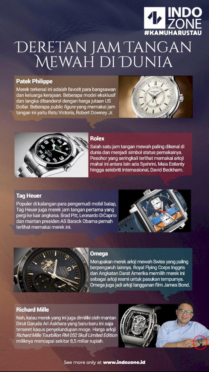 Deretan Jam Tangan Mewah di Dunia