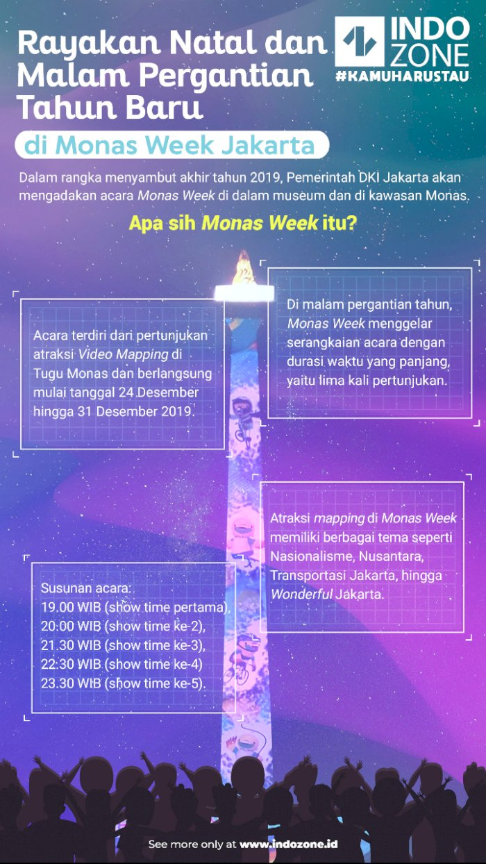 Rayakan Natal dan Malam Pergantian Tahun Baru di Monas Week Jakarta