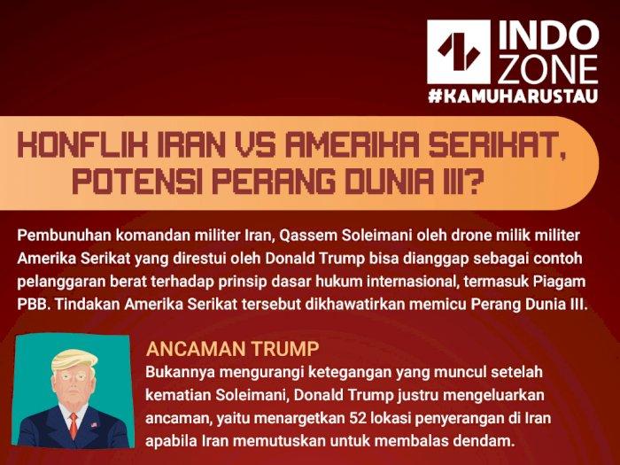 Konflik Iran VS Amerika Serikat, Potensi Perang Dunia III?