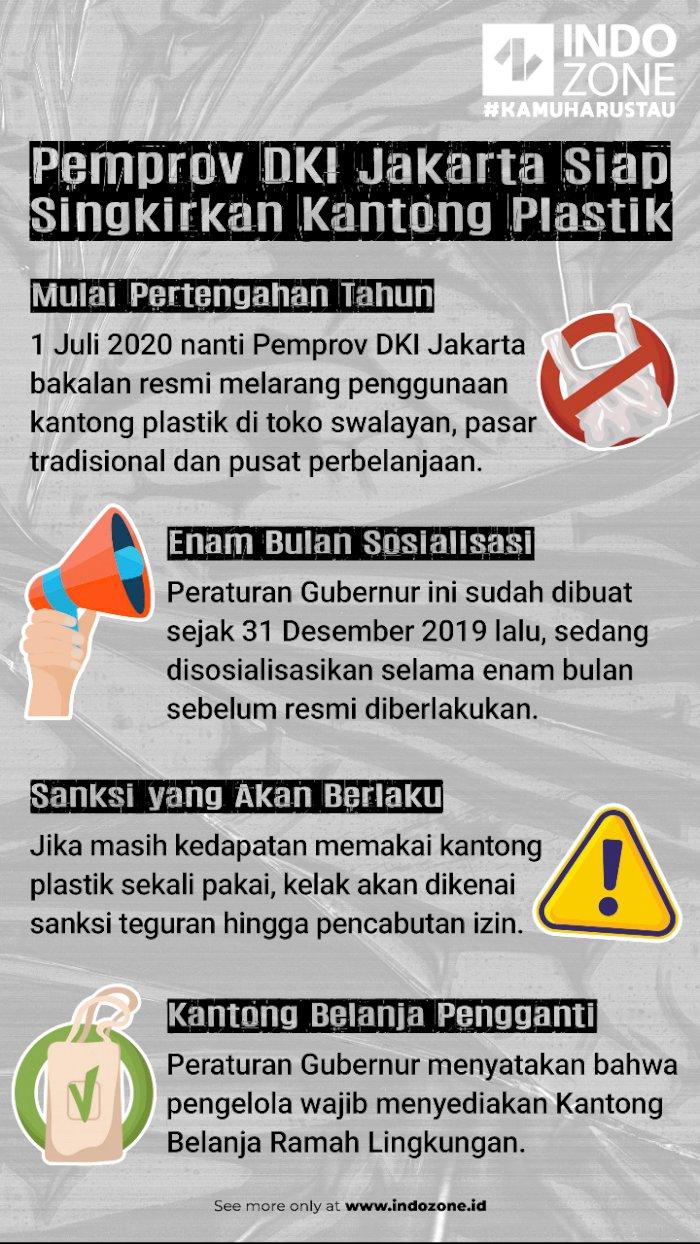 Pemprov DKI Jakarta Siap Singkirkan Kantong Plastik