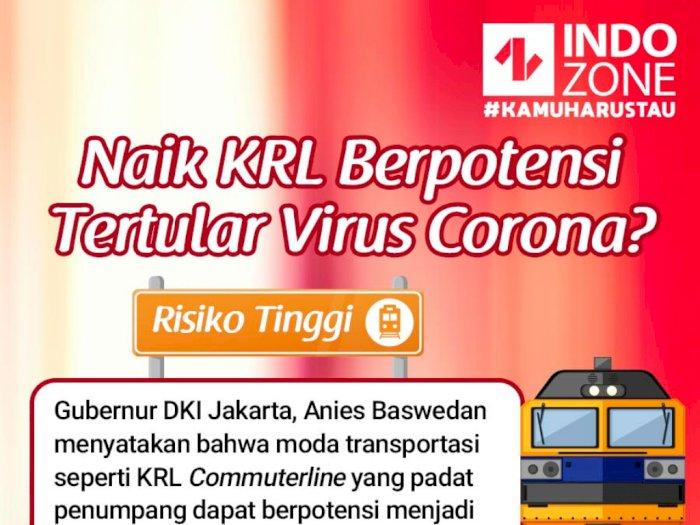 Naik KRL Berpotensi Tertular Virus Corona?