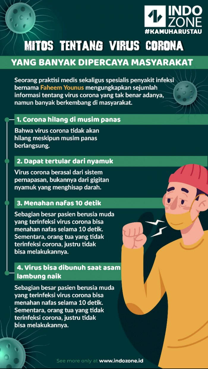 Mitos Tentang Virus Corona Yang Banyak Dipercaya Masyarakat
