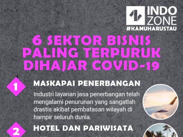 6 Sektor Bisnis Paling Terpuruk Dihajar COVID-19