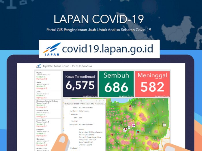 LAPAN Ternyata Juga Punya Situs Penyebaran Corona di Indonesia Lho!