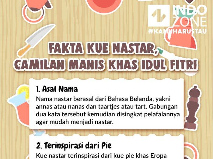 5 Fakta Kue Nastar, Camilan Manis Khas Idul Fitri