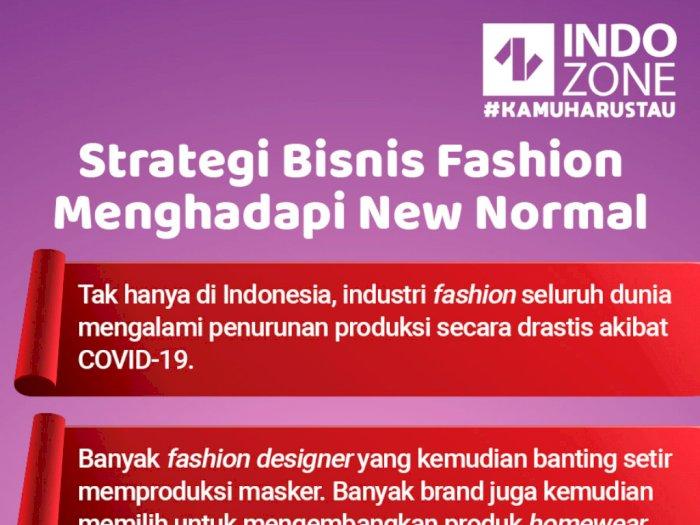 Strategi Bisnis Fashion Menghadapi New Normal