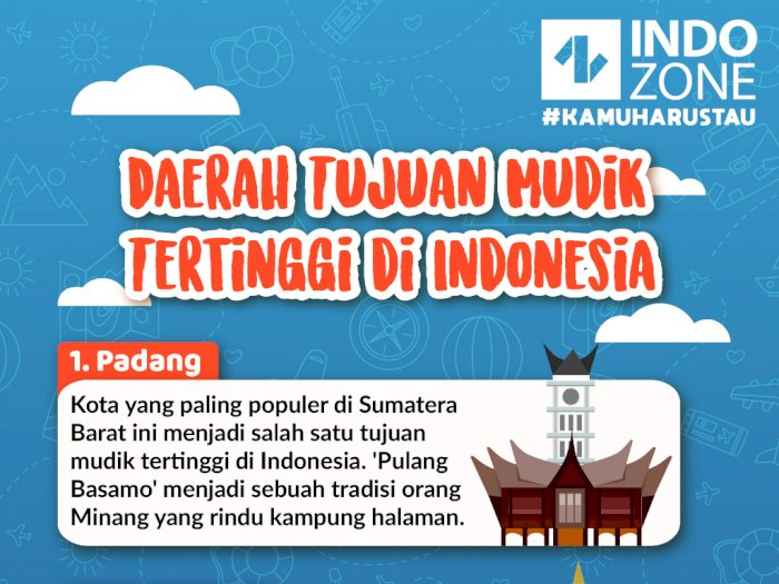 Daerah Tujuan Mudik Tertinggi di Indonesia