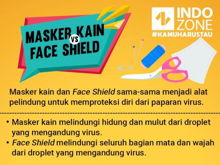 Masker Kain vs Face Shield