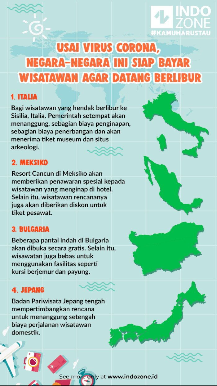 Negara-Negara Ini Siap Bayar Wisatawan agar Datang Berlibur