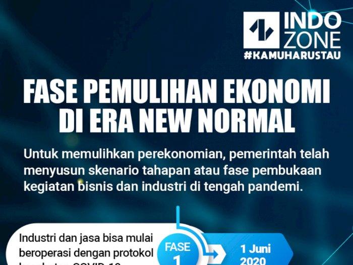 Fase Pemulihan Ekonomi di Era New Normal