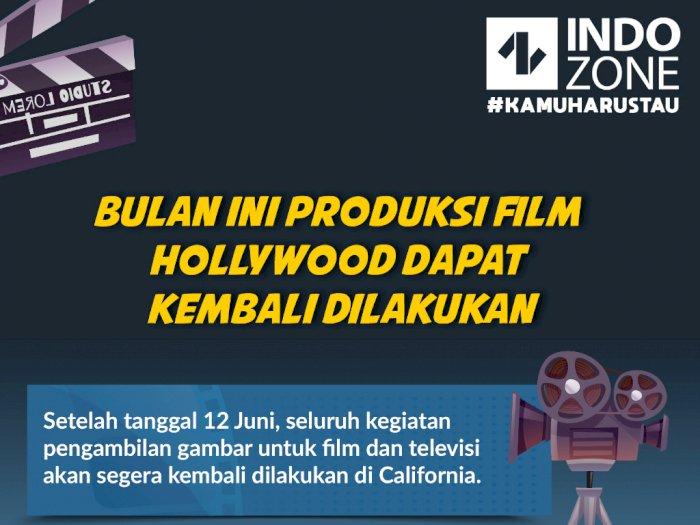 Bulan Ini Produksi Film Hollywood Dapat Kembali Dilakukan