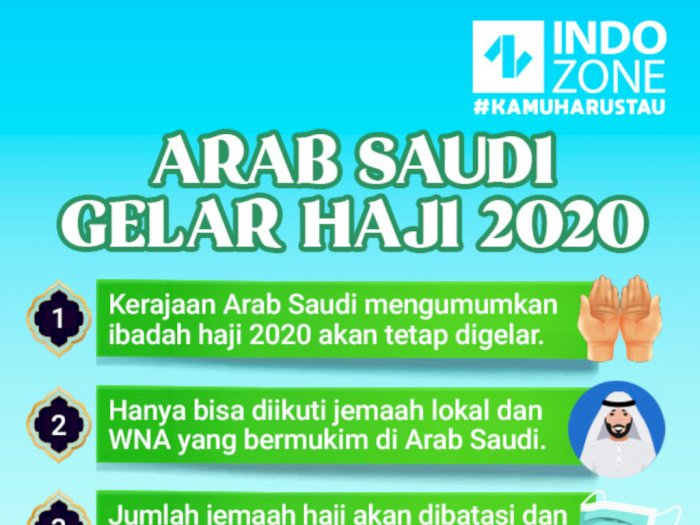 Arab Saudi Gelar Haji 2020
