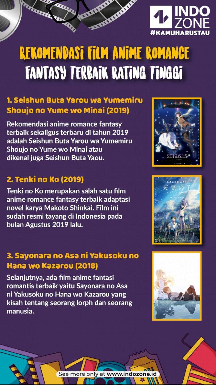 Rekomendasi Film Anime Romance Fantasy Terbaik Rating Tinggi