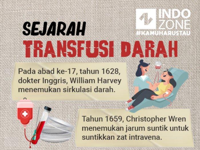Sejarah Transfusi Darah