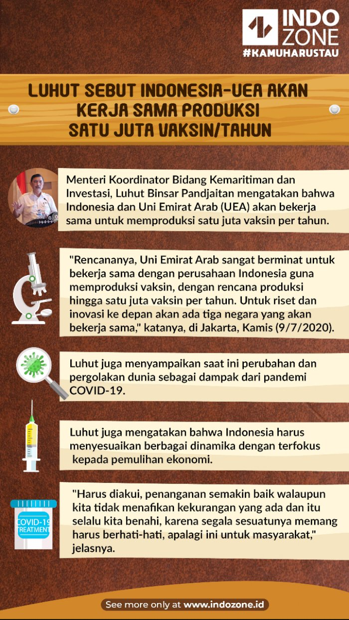 Luhut Sebut Indonesia-UEA Akan Kerja Sama Produksi Satu Juta Vaksin