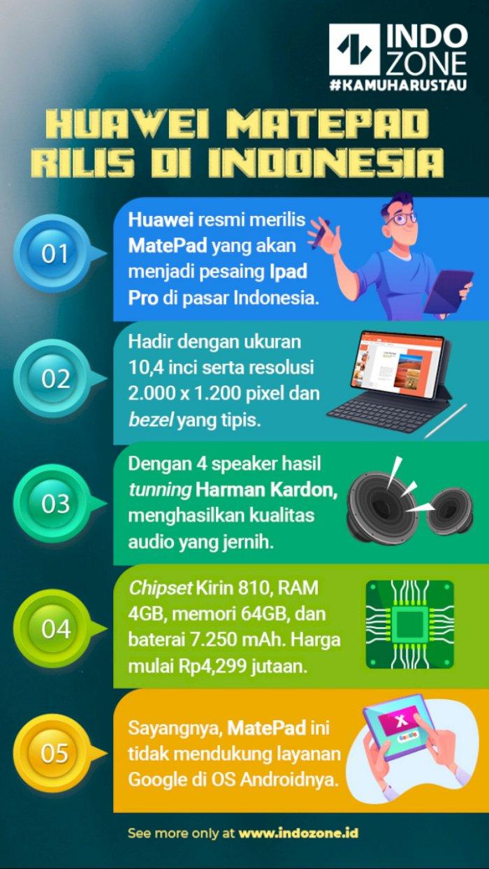 Huawei MatePad Rilis di Indonesia