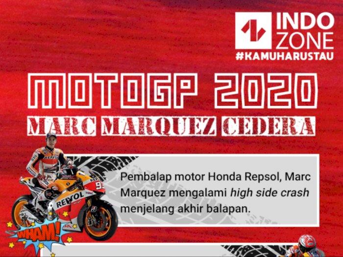 MotoGP 2020, Marc Marquez Cedera