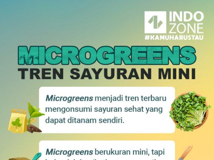 Microgreens, Tren Sayuran Mini