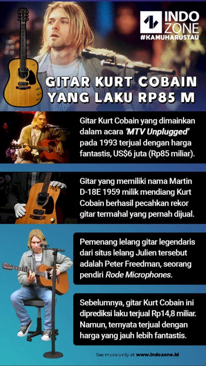 Gitar Kurt Cobain yang Laku Rp85 M