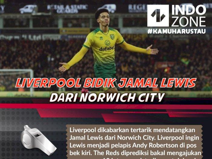Liverpool Bidik Jamal Lewis dari Norwich City