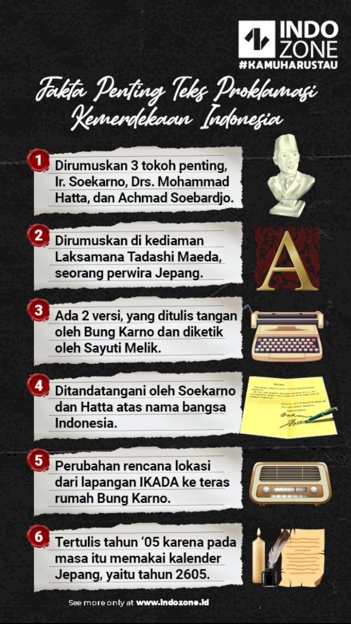 Fakta Penting Teks Proklamasi Kemerdekaan Indonesia