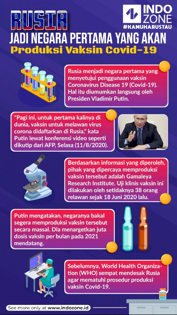 Rusia Jadi Negara Pertama yang Akan Produksi Vaksin Covid-19