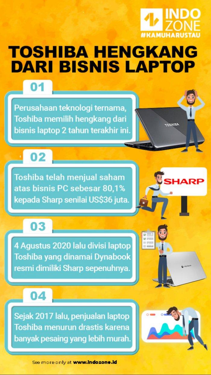 Toshiba Hengkang dari Bisnis Laptop