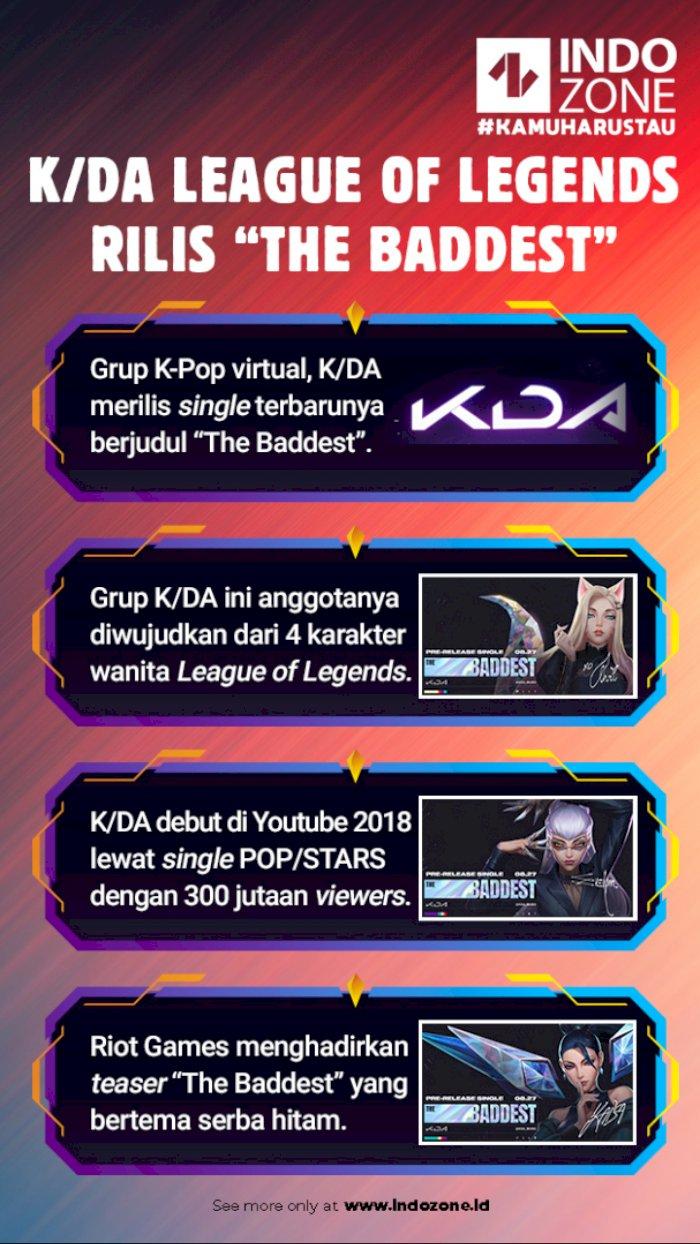 KDA League of Legends Rilis The Baddest