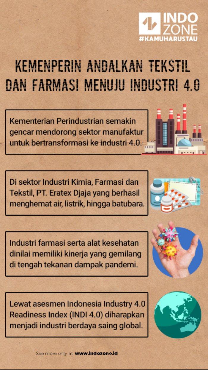 Kemenperin Andalkan Tekstil dan Farmasi Menuju Industri 4.0