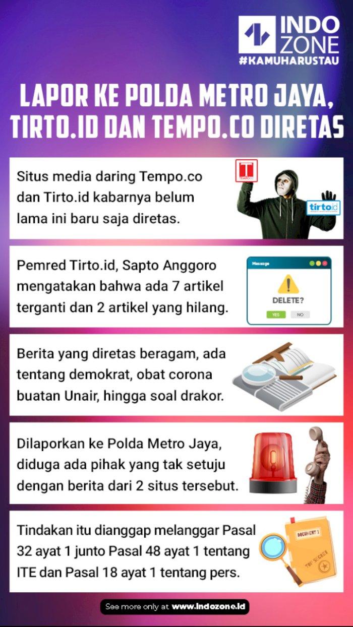 Lapor ke Polda Metro Jaya, Tempo.co dan Tirto.id Diretas