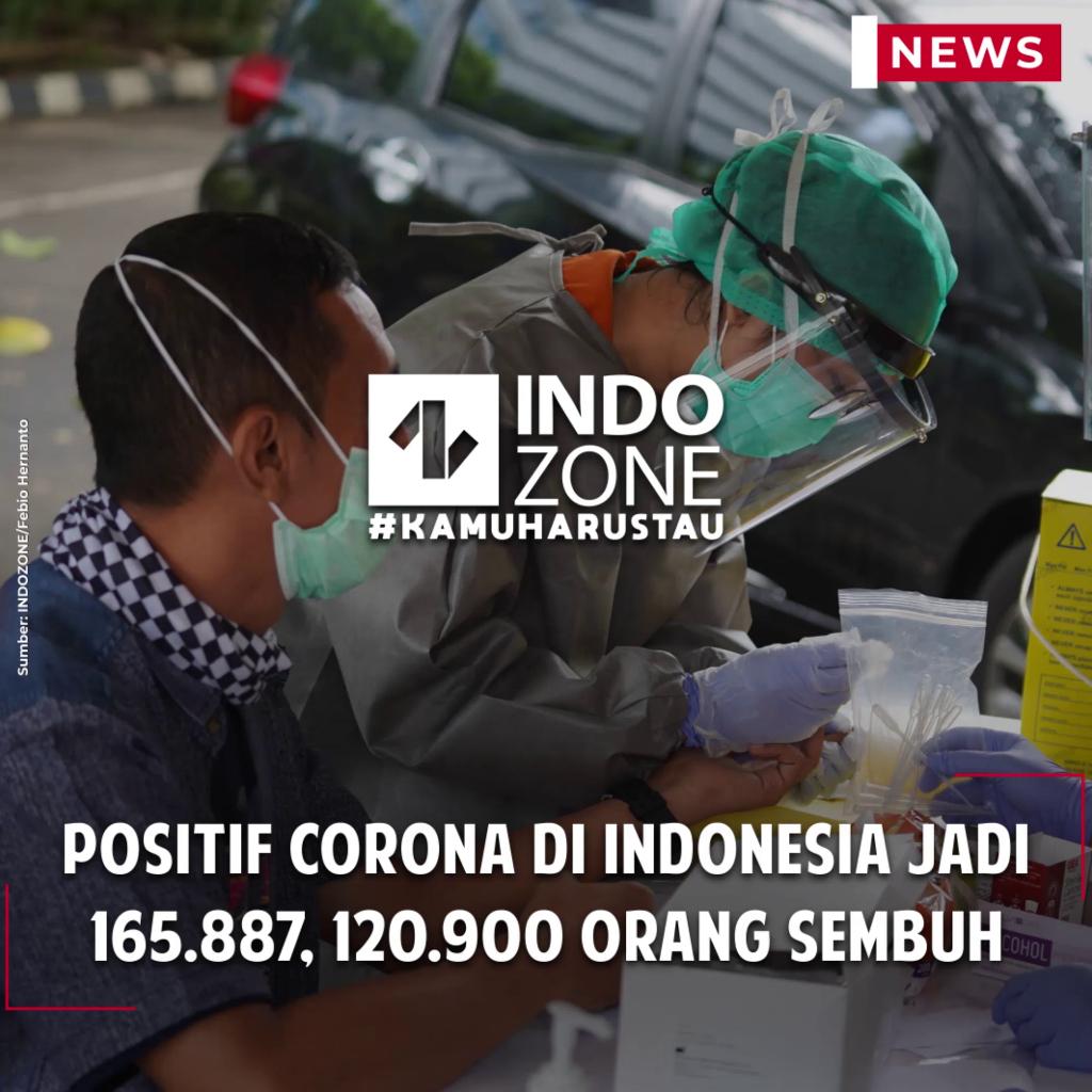 Positif Corona di Indonesia Jadi 165.887, 120.900 Orang Sembuh