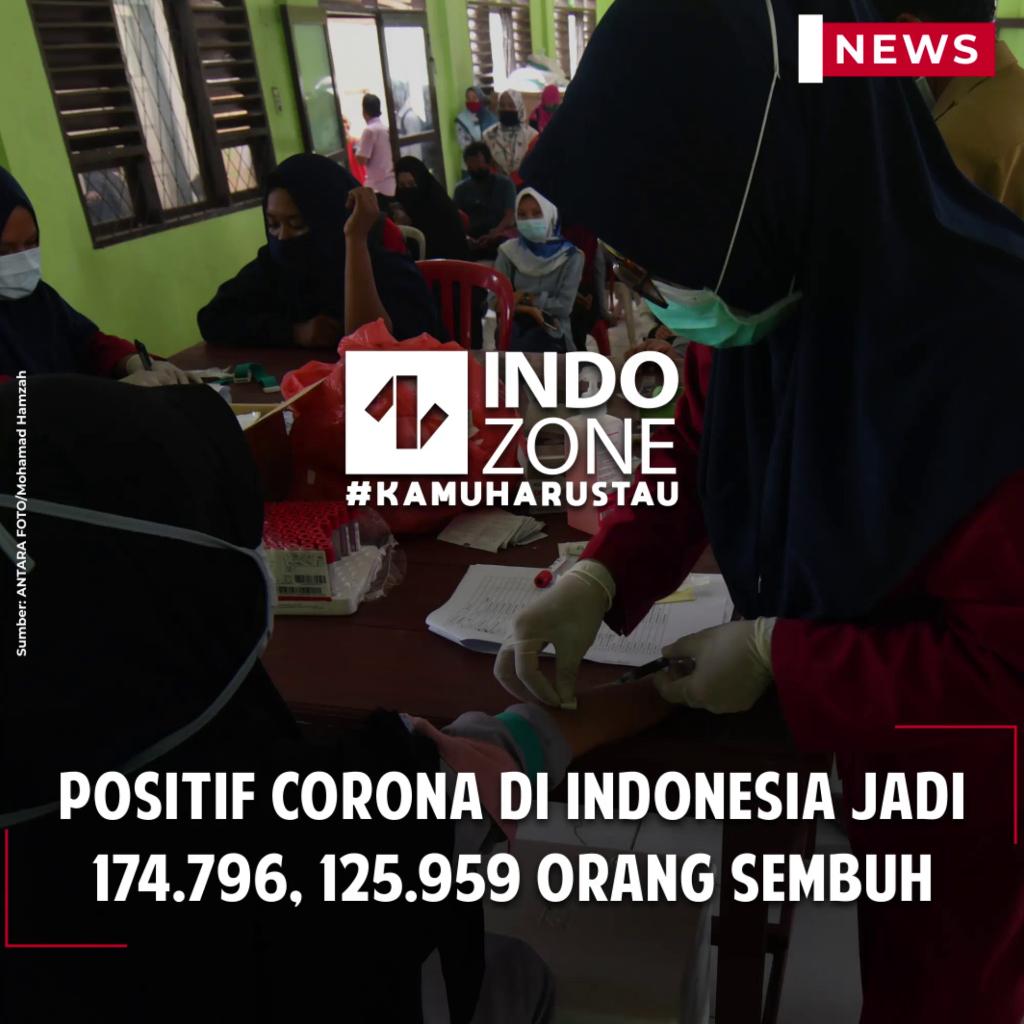 Positif Corona di Indonesia Jadi 174.796, 125.959 Orang Sembuh