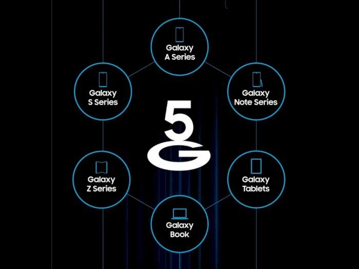 Samsung Rilis Daftar Perangkat Miliknya yang Sudah Dukung Jaringan 5G!