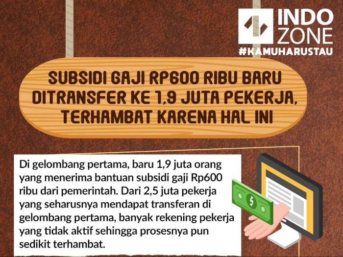 Subsidi Gaji Rp600 Ribu untuk perkerja Terhambat karena Hal Ini
