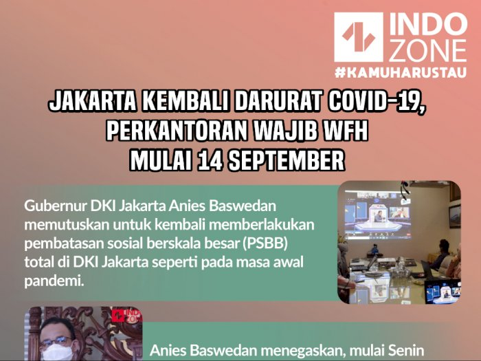 Jakarta Kembali Darurat Covid-19, Perkantoran WFH Mulai 14 September
